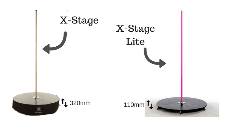 X Pole Stage Vs X Stage Lite Podium Height